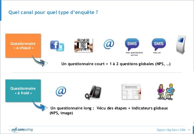 types de questionnaires clients